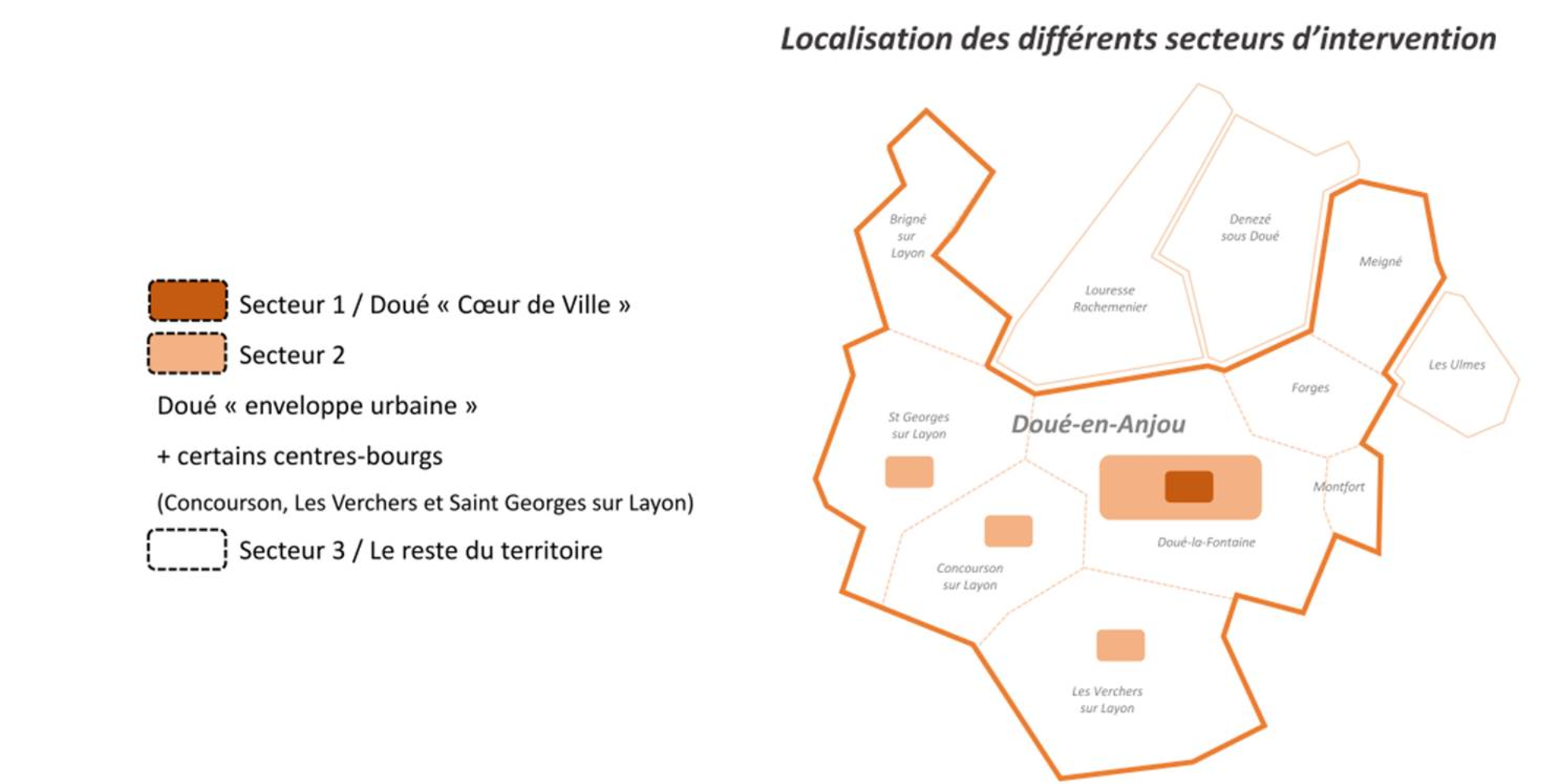 carte requalification doue